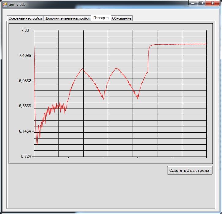 Программа для Arm-V usb адаптер для диагностики страйкбольного AEG привода